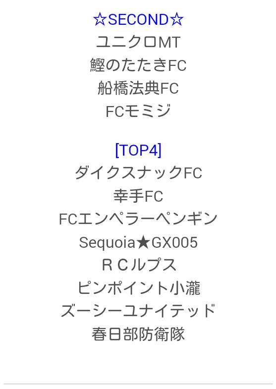 SWCC_2nd_ルーキーシルバー_03