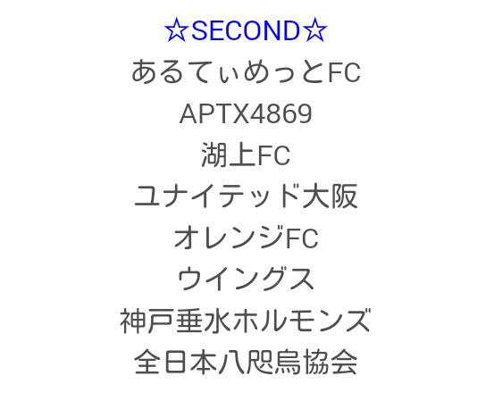 SWCC_2nd_ルーキーシルバー_05