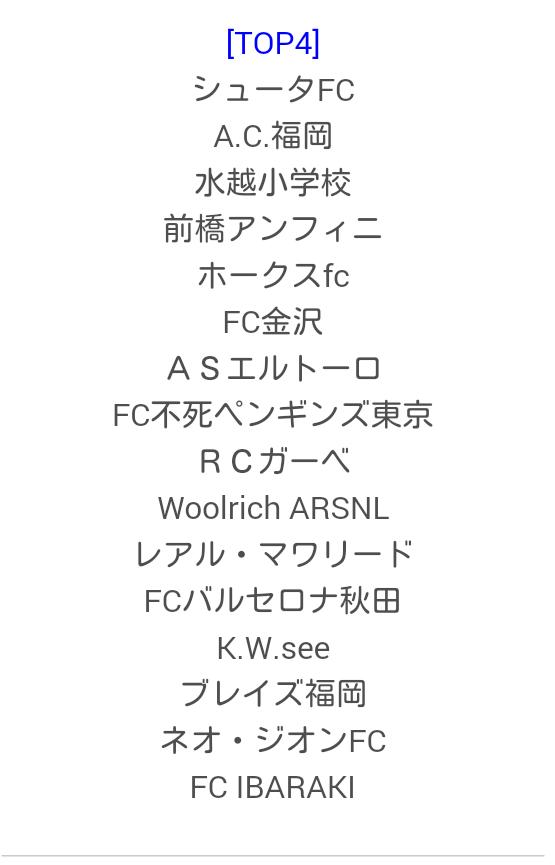 SWCC_2nd_ルーキーシルバー_06