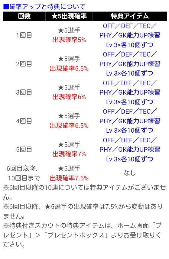 日本代表スカウト_20190109_06