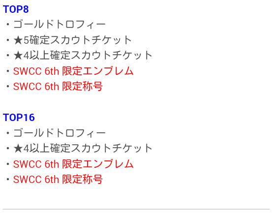 SWCC報酬_6th_15