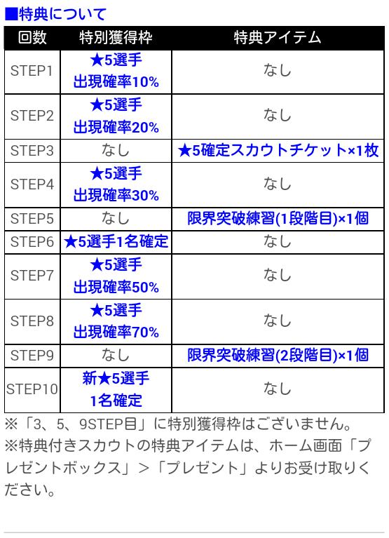 SUPER STAR FES_Vol11_05
