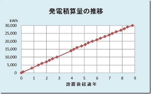 190113sorlar_graph