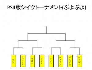 PS4シイクトーナメント(ぷよぷよ)02