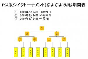 PS4シイクトーナメント(ぷよぷよ)対戦期間表