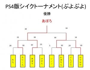 PS4シイクトーナメント(ぷよぷよ)09