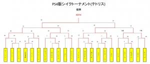 PS4シイクトーナメント(テトリス)21