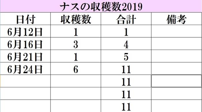 2019-06-26ナス