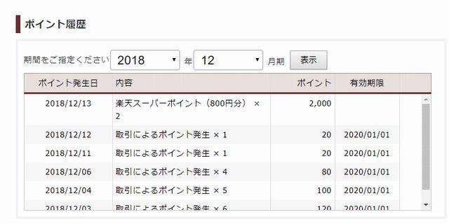 マネスクポイント獲得履歴.jpg