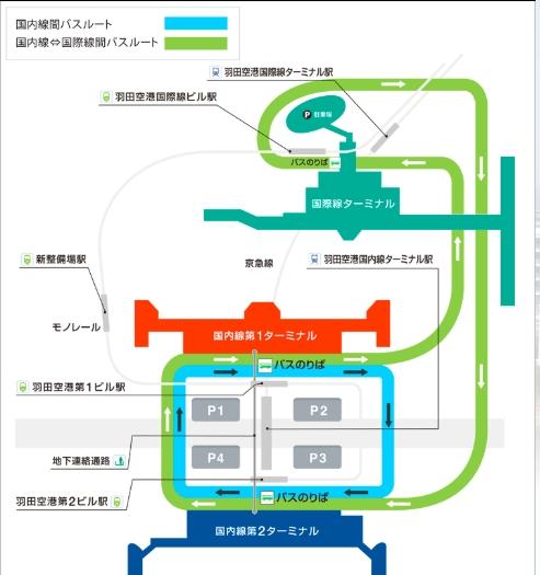 ターミナル位置関係.jpg