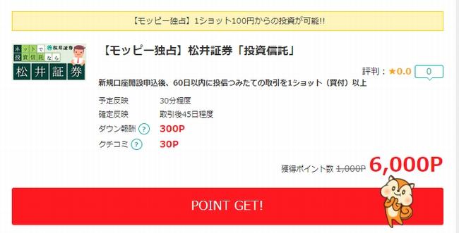 【専業主婦にもおすすめ】承認早い!少額で高ポイント!松井証券の投信つみたて案件をやってみました