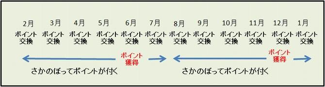 ポイント還元説明図.jpg