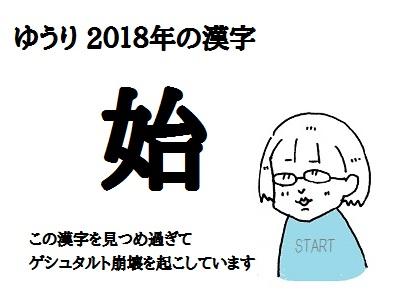 ゆうり 2018年の漢字