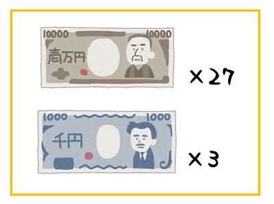 27万3千円 イラスト
