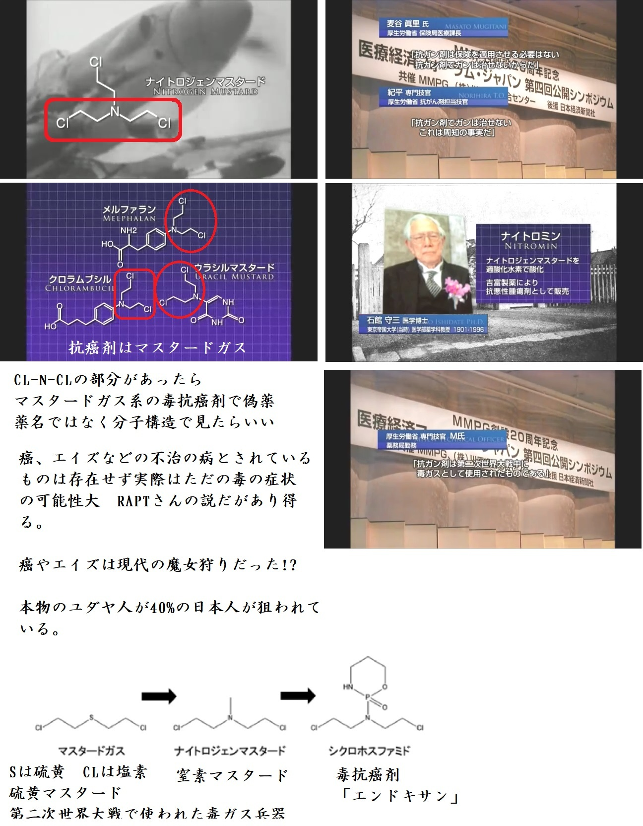 cancer hoax poison anticancer drug255
