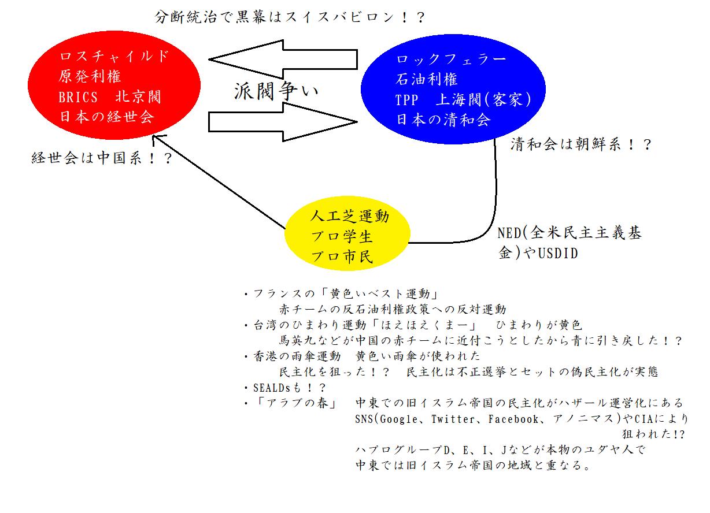 赤チームと青チーム 派閥争い分断統治 文字入り 黄色は青チーム