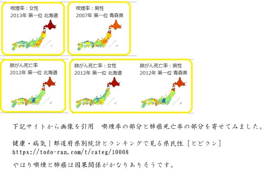 日本の喫煙率の地図と肺癌死亡率の地図