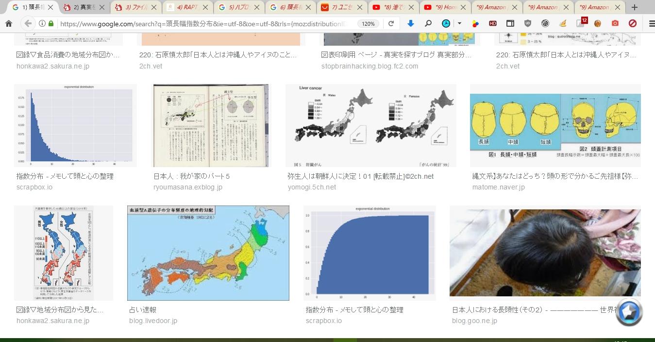頭長幅指数分布図1 薩長ダブル田布施と瀬戸内内側と朝鮮は頭の比率が近い