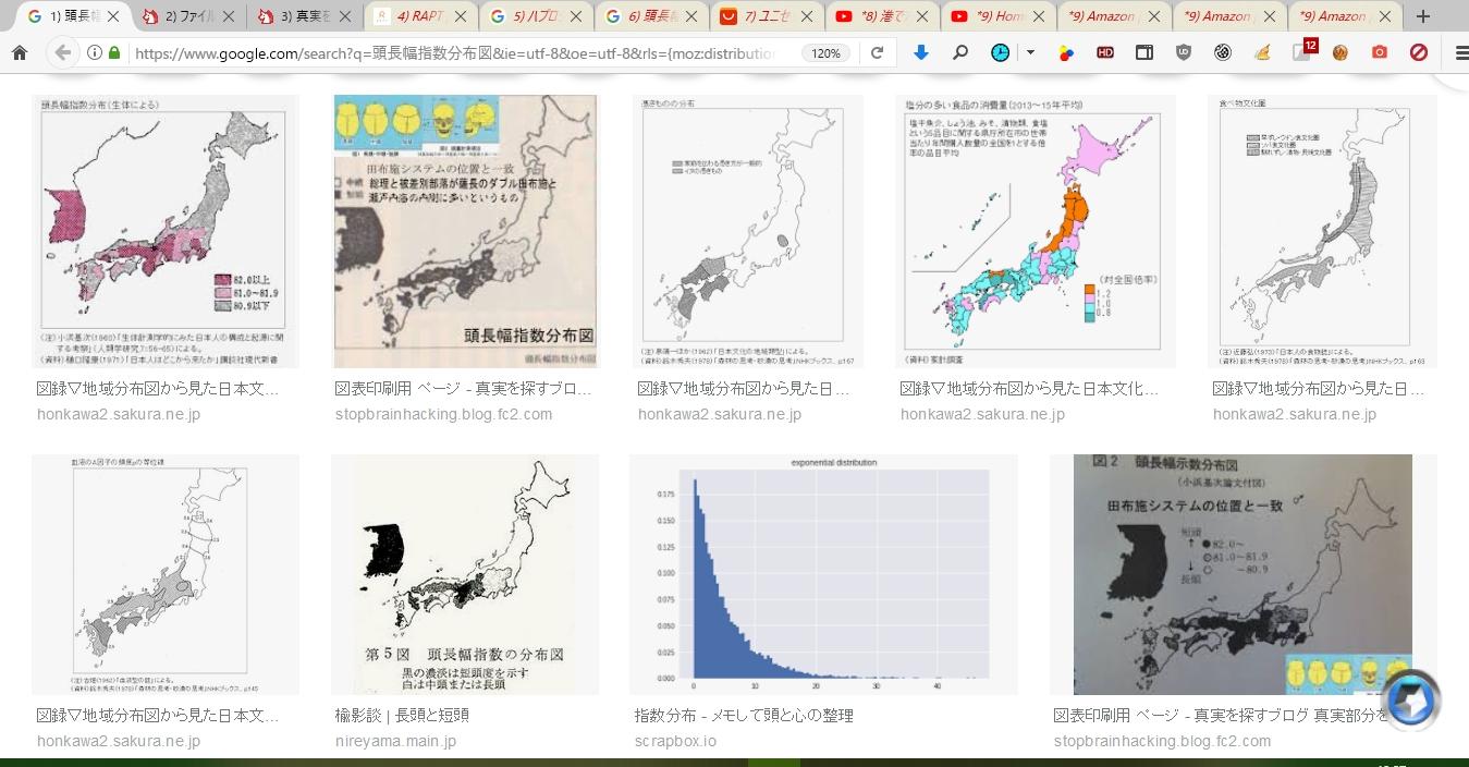 頭長幅指数分布図2 薩長ダブル田布施と瀬戸内内側と朝鮮は頭の比率が近い