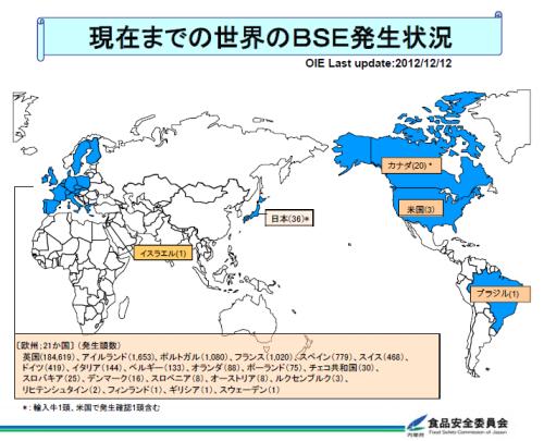 狂牛病BSEの発症した国々 ロックフェラー石油利権の青チームに多い