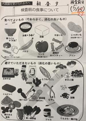 検査前の食事