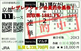 シンザン記念TM1
