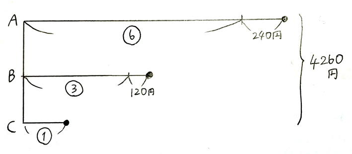 分配算1_2