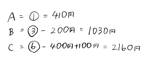 分配算2_4