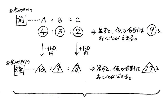 分配算続き_2