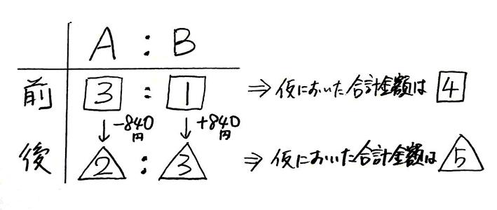 分配算_完結編1_1