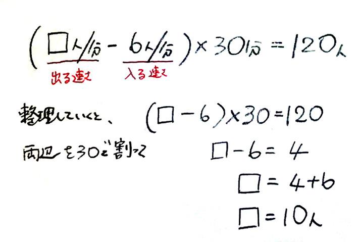 ニュートン算1日目_3