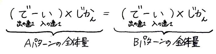 ニュートン算2日目_1