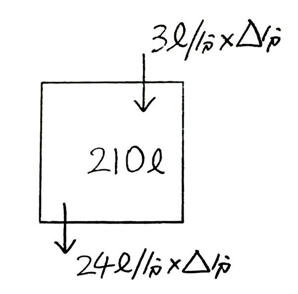 ニュートン算2日目_4