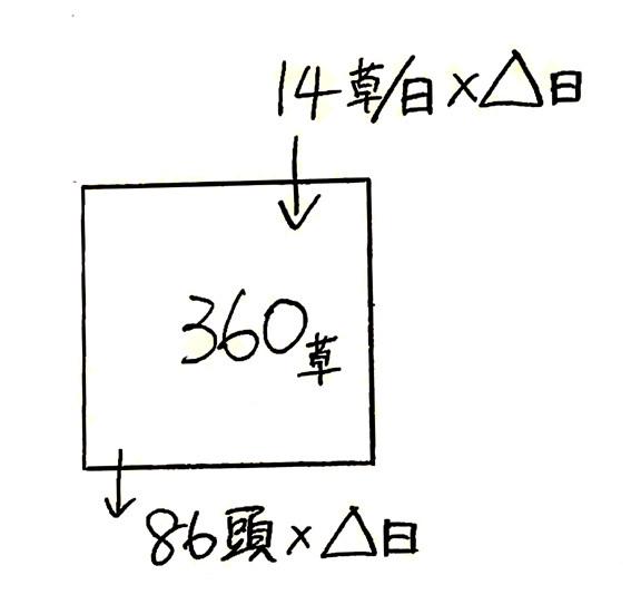 ニュートン算3日目_3