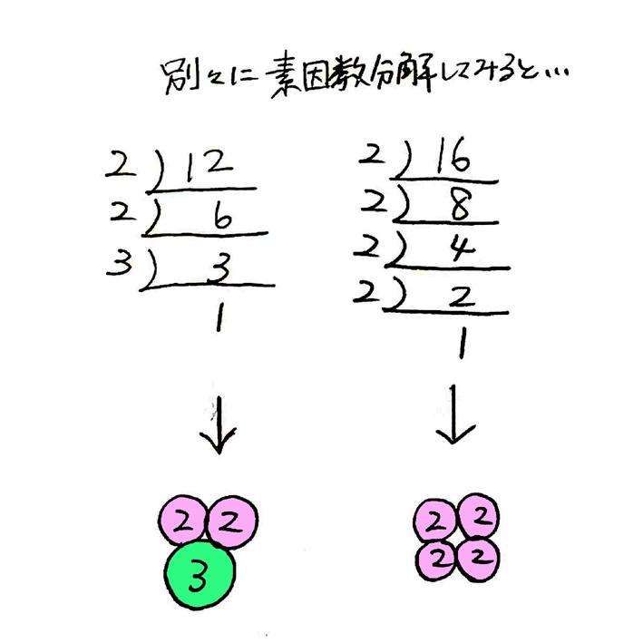 最大・最小_2