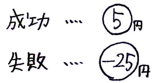 つるかめ算3_2