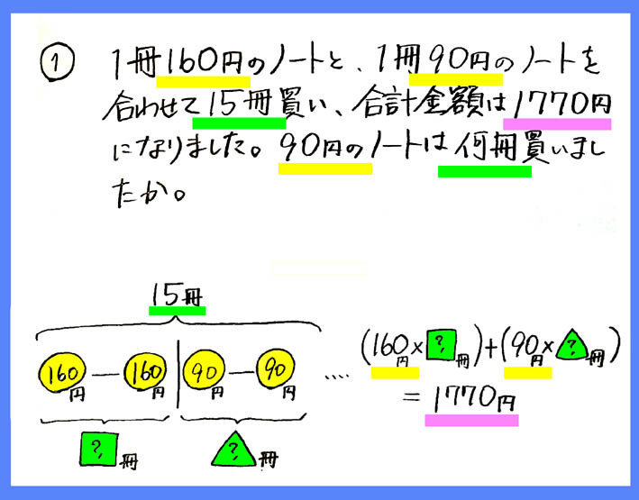 つるかめ算4_2