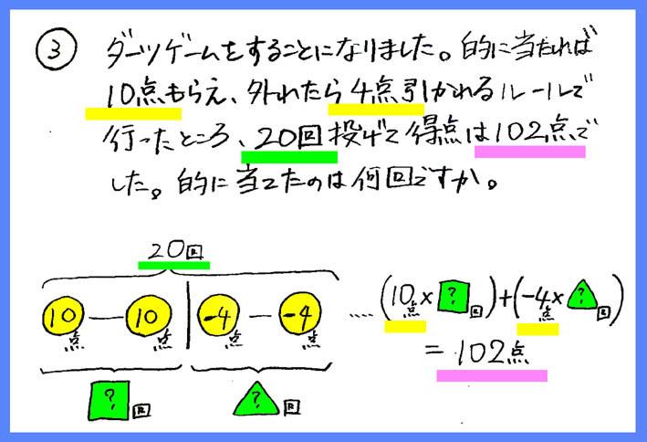 つるかめ算4_4