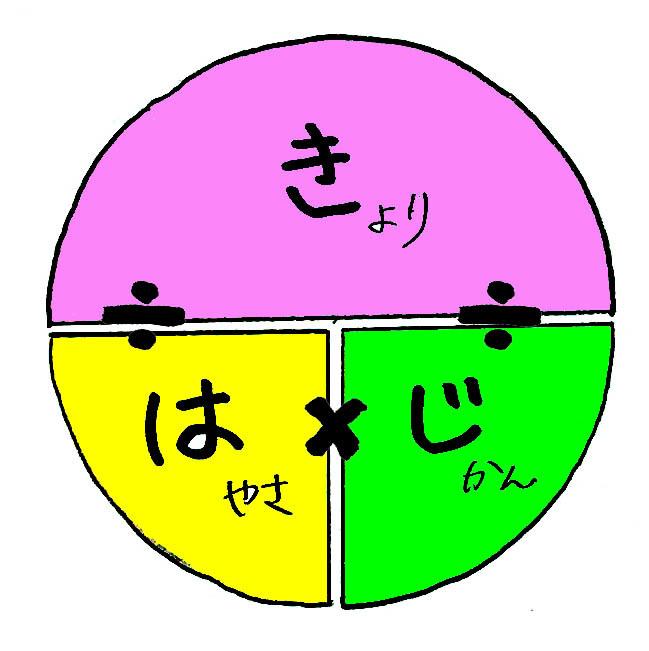 つるかめ算4_6