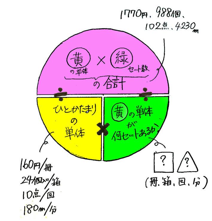 つるかめ算4_7