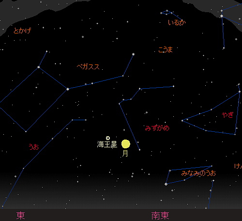 20190913 十五夜星図