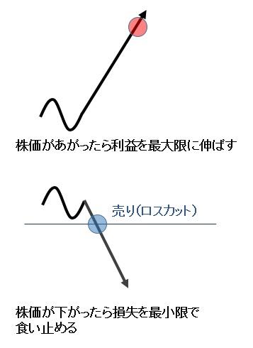 099_損小利大