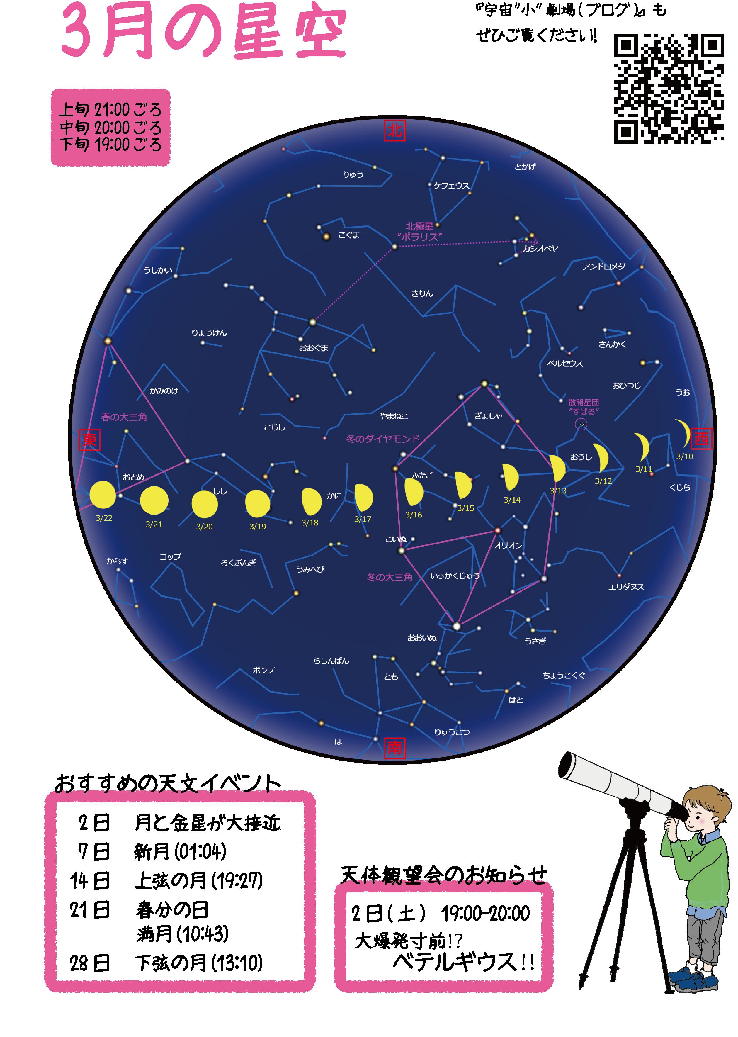 2019.3月 星図