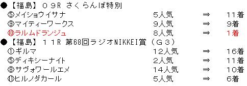 20190630_福島