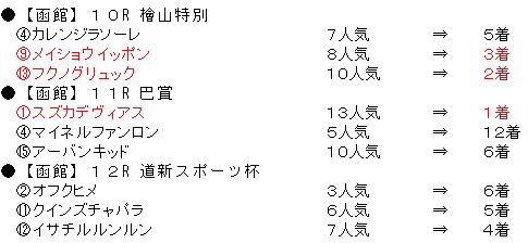 20190630_函館