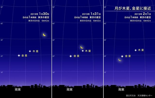 月が木星、金星に接近IMG_1030