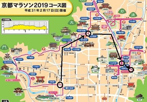 京都応援計画