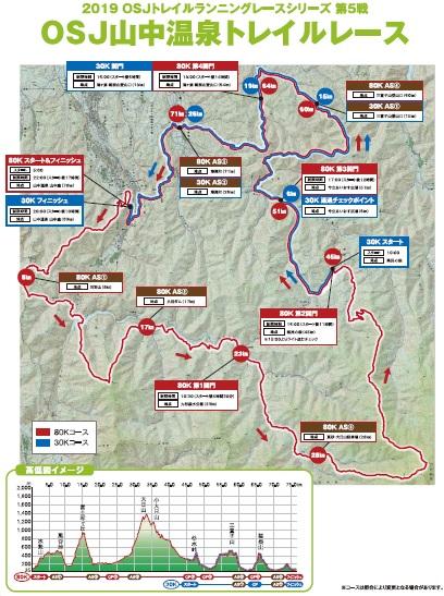 山中コース2019