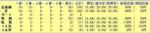 {9AE1AD40-2EC1-4F09-B5DA-6E55ADF55F29}