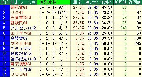 {B84DDBBE-F54F-4C26-8F51-AEAE9276D2D6}